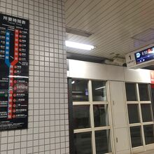 京都市営地下鉄 東西線