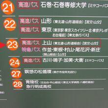 仙台駅の乗り場案内。22番と23番が山形へ行く乗り場。