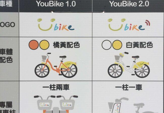 YouBike