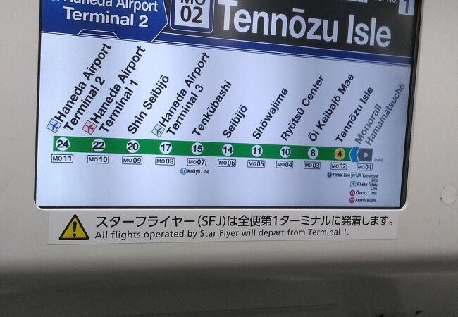 空港への交通手段