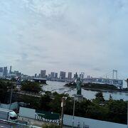 TOKYOオリンピック2020の開催により