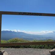 山頂は日本の名山を見渡す360度の絶景
