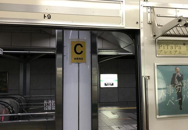 大阪メトロ 中央線 (4号線)