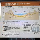 福島町青函トンネル記念館