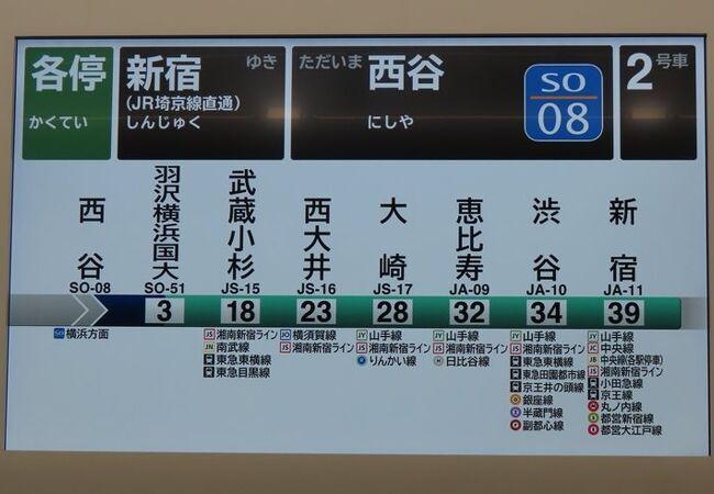 相鉄新横浜線