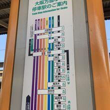 阪急京都本線