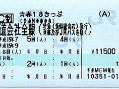 青春18切符・九州の旅