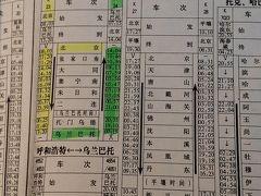 北京駅からウランバートル駅まで往復
