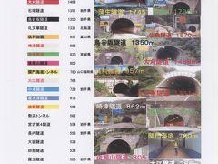 日本一周・歩き旅『トンネル編』