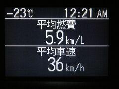 極寒を求めて~北海道の旅~