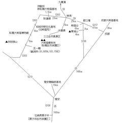 成都パンダ基地(成都・臥龍・碧峰峡のパンダ基地と映秀・三江のパンダ 1、2日目)