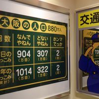 JALのHPでキャンペーンに当選(^o^) ANAで大阪USJへ行ってきた~!≪2≫大阪城&御座船乗船・歴史博物館・カテドラル大聖堂・通天閣へ行ってきた~!(2015年9月)