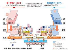 羽田空港の羽田空港第1ビルと羽田空港第2ビルは京急だと気にしなくてよい