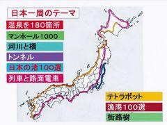 日本一周・歩き旅のテーマ前編