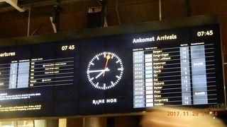 オーロラ 4K オスロからvergenベルゲン鉄道  Ⅰ  2017年11月29日乗車