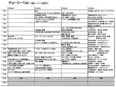チョーミーTabi in台北!!(2日目)