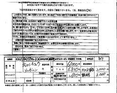 2004年 メルボルン 1/3:失恋で国外逃亡