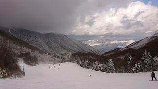 2018-2019 シーズン スキーの記録