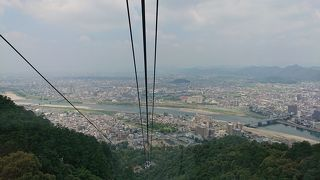 岐阜市と大垣市の観光地を回る旅