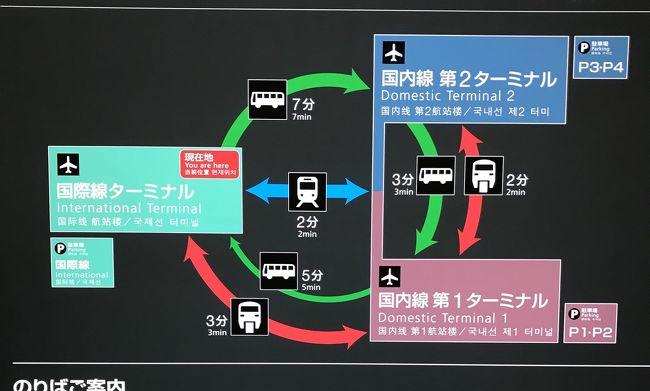これはモノレールを利用した場合の浜松町から羽田空港第2ターミナルへの行き方と、国内線から国際線ターミナルへの移動方法につきまとめたものです。