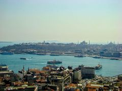 陸路で巡るトルコとレヴェント周遊旅 ② トルコ前編 (新市街とアジア側でサッカー観戦)