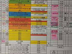 ☆コロナに敗けた☆幻のキューバ・コロンビア・ペルー・メキシコ(2020/5/11-6/13) キャンセル編