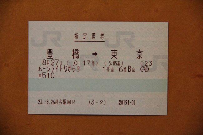 2011年8月/東京 - 8月のタイ~ジュニアスポーツアジア交流大会ほか~