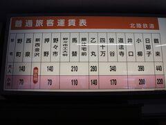 JR「西金沢駅」に隣接する北陸鉄道「新西金沢駅」から鶴来へ向かいます。
