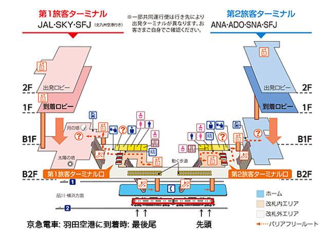 『羽田空港の羽田空港第1ビルと羽田空港第2ビルは京急だと気に ...