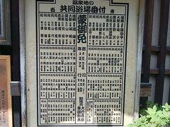 共同浴場番付によれば東の横綱が湯田中。 でも…万人に解放されてないのに横綱なの?温泉協会さんさみしいでしょう。