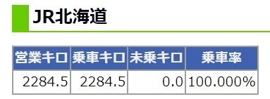 北海道 運行 現在 jr 状況 北海道の運行情報(JR、私鉄、地下鉄、新幹線)