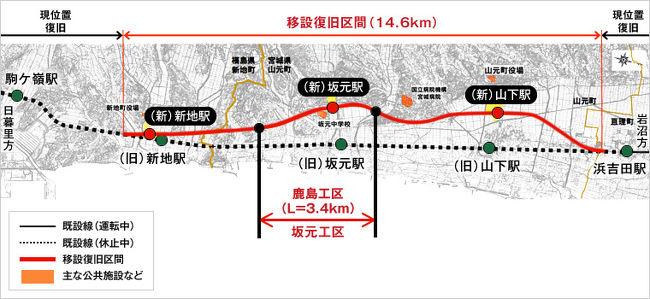 『つながれ常磐線!震災移転3駅と被災旧駅跡の「いま」を歩く ...