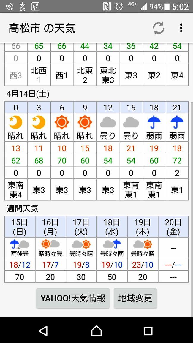 高松 市 天気 予報