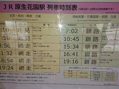 JR釧網本線の原生花園駅。小清水原生花園の隣にありました。本線という名前の割に単線で一日停まる列車が11本だけ。北海道らしいですね。