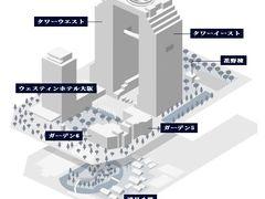 ウェスティンホテル大阪は新梅田シティで、巨大にそびえたつ展望台の建物の隣の建物です。 (以前の旅行記 https://4travel.jp/travelogue/11370668) HPから画像をお借りしました。 右下あたりが大阪駅という立地です。車でも徒歩でも7分となっていますが、10分以上かかります。