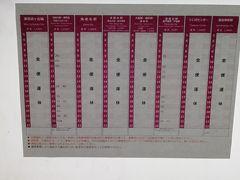 羽田空港には20:00くらいに着きました(定刻より15分ほど早く着いた)が、 本厚木行・海老名行共に運休で残念。