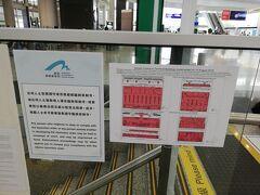 香港空港は空いていて、落ち着いていました。 ただ、「やらかすと捕まっちゃうぞ~」的な注意事項が書かれた張り紙を見かけました。  空港アクセス鉄道である機場快線に乗車し、九龍で下車。 九龍駅の改札を出てエレベーターに乗ると、機場快線利用者が無料で利用できるバスの乗り場に着きます。 バスに乗って宿のある佐郭へ。  今回、何となく機場快線に乗ってしまいましたが、同じ距離をJRの特急に乗ったとすると、同額かJRの方が安いくらいなんですね。 空港からバスにすればよかったかな。バスなら半額以下の運賃です。 また、機場快線は目的地に行くのに2次交通が必要となることが多いですが、バスは上手くすれば街中の目的地に直行できます。ついでに言えば、2階建てなので眺めもいいです。  ちなみにSIMは、事前にアマゾンで、中国聯通香港の「大中華 30日間 上網卡」を1760円で購入しました。  中国本土、香港、マカオ、台湾で利用出来るSIMです。 しかも中国の通信規制も突破できます。これ重要。
