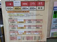 お値段はこんな感じ。そして、電子地域クーポンが使える施設だったので、こちらで利用。今回2000円分つきました。宿泊代は8000円。 コスパいいですよねぇ。