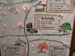 これはルートインホテルのロビーに 設置されていたホテル周辺の開花マップです。 昨日訪問した吉野山の開花状況が「開花」に なっていますがタイムラグがあるせいでしょうか 現地に行ってみると吉野桜は既に開花の見ごろを 過ぎてしまいました。  桜はもうあまり期待できません。