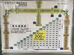 とさでんはかなりの広範囲を走ります ちんちん電車では、広島に続く路線距離 通称、でんしゃと呼ばれてますね 黄色の範囲が市内線一日券範囲です 東西に20km、南北に3kmの路線距離
