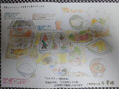 【万翠楼】  朝食のイラストです(^^)  勿論、私が描いたのではありません…