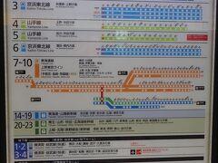 ひかり631号、東京発6:27には間に合うようです。