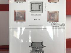楼門の2階天井には方角通りに、子(北)・卯(東)・午(南)・酉(西)が、それぞれ30cm四方の杉板に彫られて嵌め込まれています。