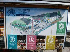 小江戸蔵里(産業観光館)