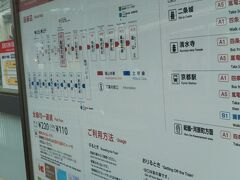 地下鉄東西線  太秦天神川駅でで嵐電に乗り換えます。 嵐電天神川駅から嵐山を目指します。