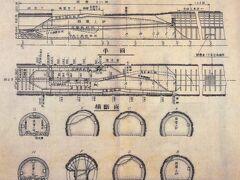 小田原市郷土文化館で最初に注目したのが 【丹那トンネル】 大事故の末に完成したことは知っていましたが、詳細な現場状況を現した図面があるとは!!